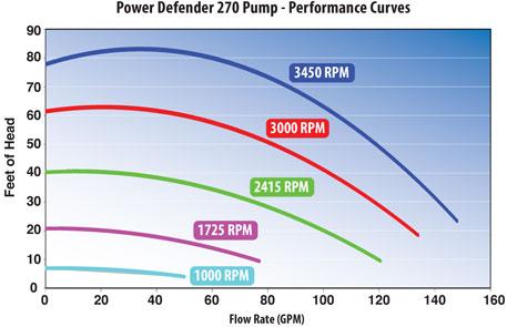 chart_PD-VSC270