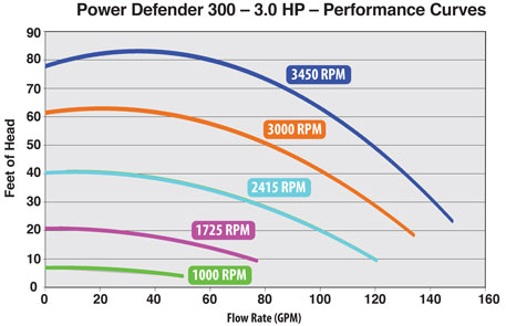 chart_PD-VSC300